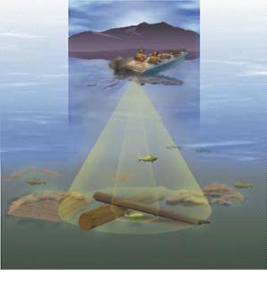 звук подводной лодки под водой