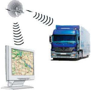 GLONASS-мониторинг